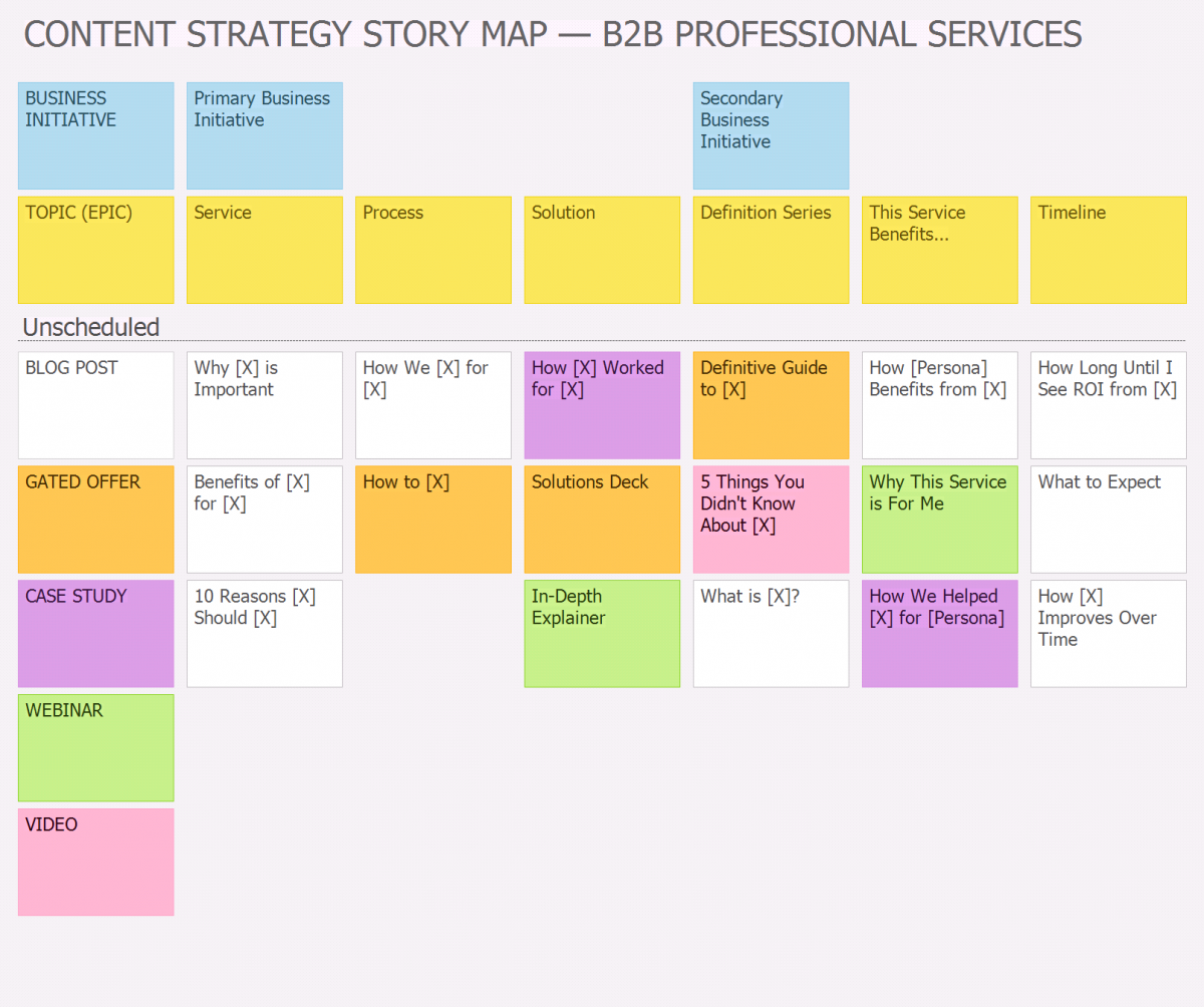 How to Visualize Your Content Strategy with Story Mapping What Is A Story Map on
